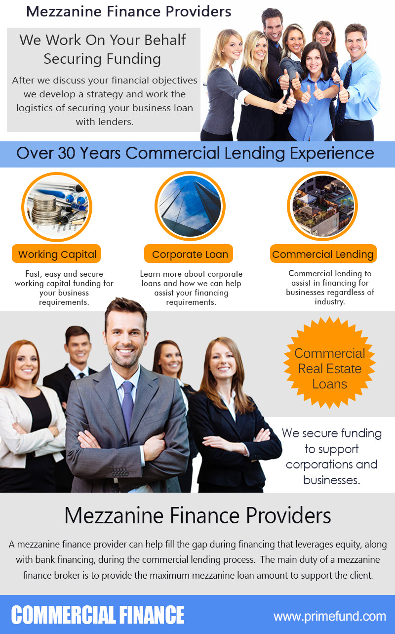 Mezzanine Finance Provider