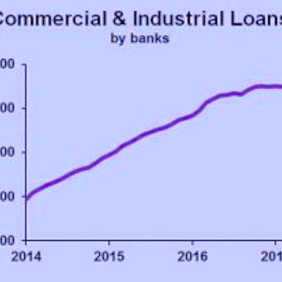 Business loans have fallen after several years of growth.